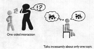 One sided interaction; Talks incessantly about only one topic